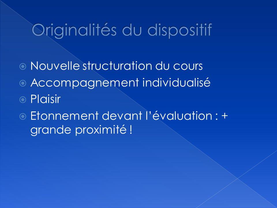 Nouvelle structuration du cours Accompagnement individualisé Plaisir Etonnement devant lévaluation : + grande proximité !