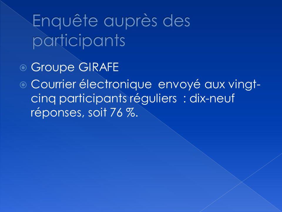 Groupe GIRAFE Courrier électronique envoyé aux vingt- cinq participants réguliers : dix-neuf réponses, soit 76 %.