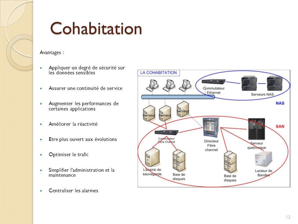 Avantages : Appliquer un degré de sécurité sur les données sensibles Assurer une continuité de service Augmenter les performances de certaines applica
