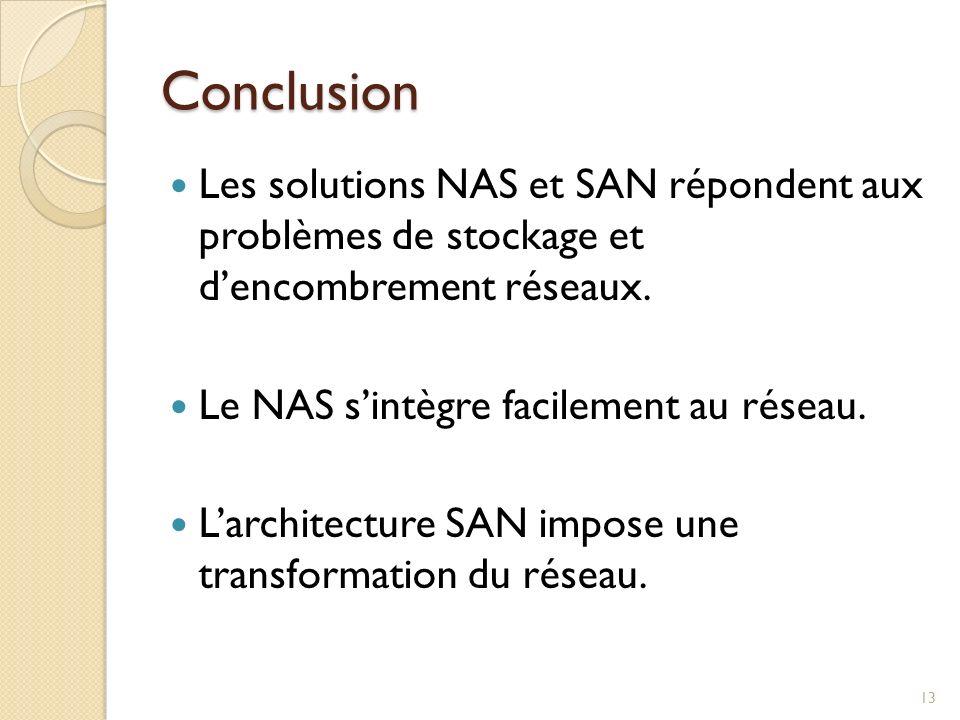 Conclusion Les solutions NAS et SAN répondent aux problèmes de stockage et dencombrement réseaux. Le NAS sintègre facilement au réseau. Larchitecture