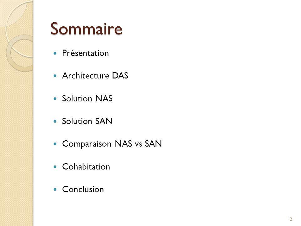Sommaire Présentation Architecture DAS Solution NAS Solution SAN Comparaison NAS vs SAN Cohabitation Conclusion 2