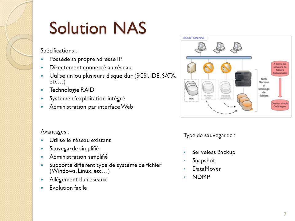 Solution NAS Spécifications : Possède sa propre adresse IP Directement connecté au réseau Utilise un ou plusieurs disque dur (SCSI, IDE, SATA, etc…) T
