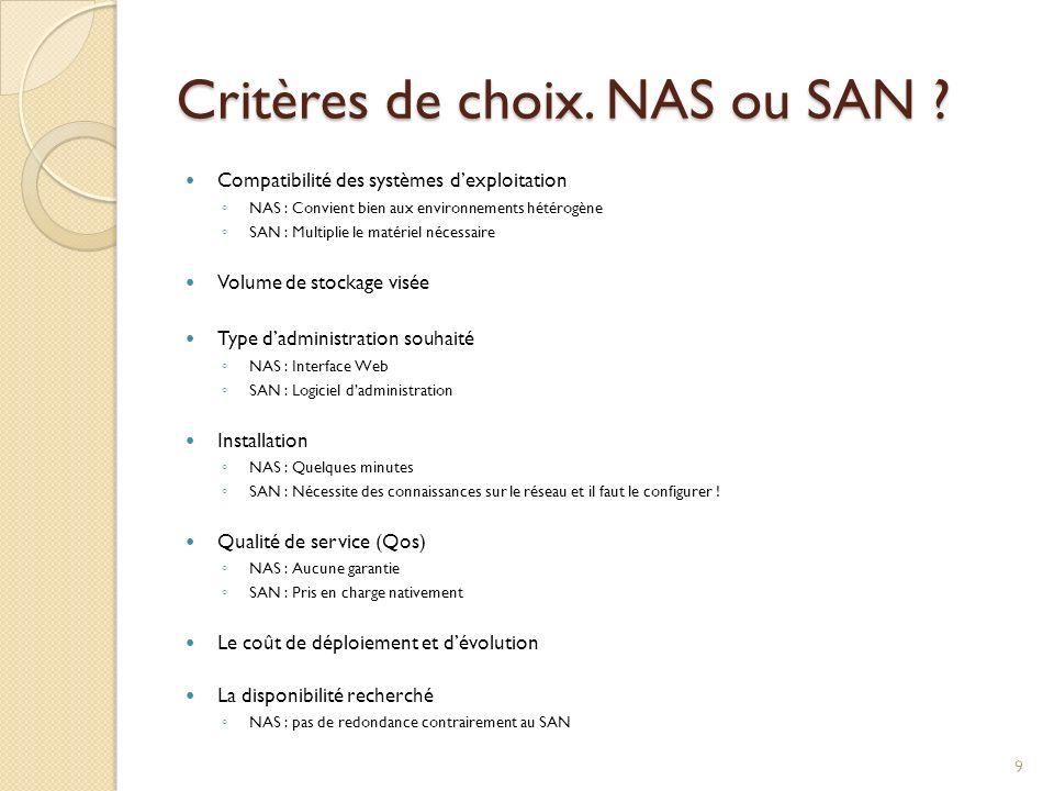 Critères de choix. NAS ou SAN ? Compatibilité des systèmes dexploitation NAS : Convient bien aux environnements hétérogène SAN : Multiplie le matériel