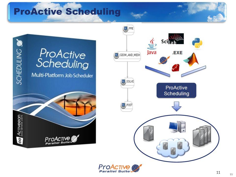 11 ProActive Scheduling 11