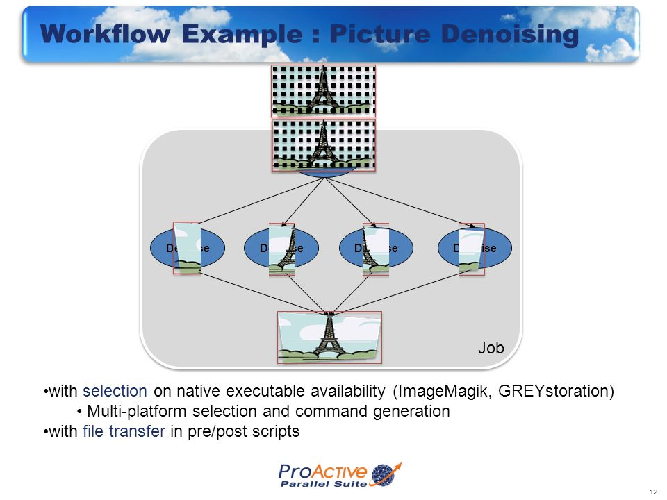 12 Job Workflow Example : Picture Denoising Split Denoise Merge with selection on native executable availability (ImageMagik, GREYstoration) Multi-pla