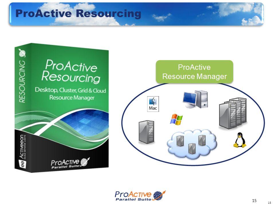 15 ProActive Resourcing 15