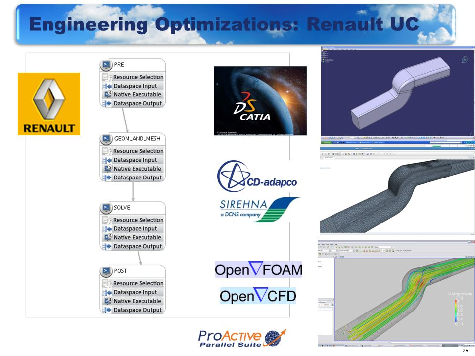 29 Engineering Optimizations: Renault UC 29
