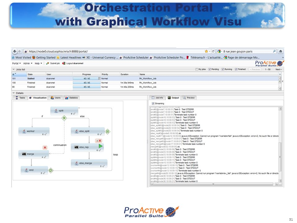 31 Orchestration Portal with Graphical Workflow Visu