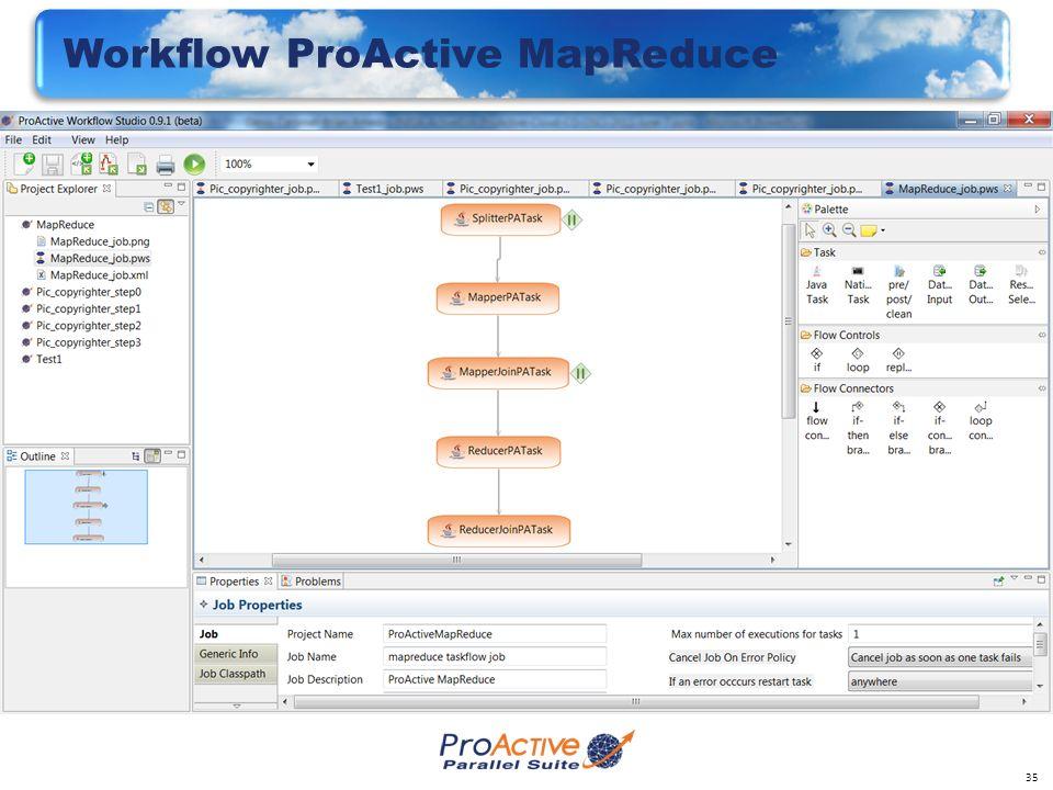35 Workflow ProActive MapReduce