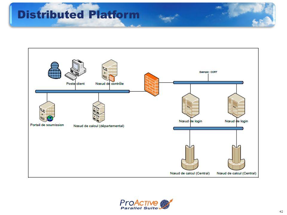 42 Distributed Platform