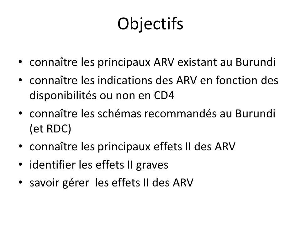Objectifs connaître les principaux ARV existant au Burundi connaître les indications des ARV en fonction des disponibilités ou non en CD4 connaître le