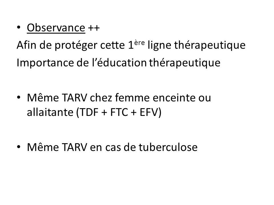 Observance ++ Afin de protéger cette 1 ère ligne thérapeutique Importance de léducation thérapeutique Même TARV chez femme enceinte ou allaitante (TDF