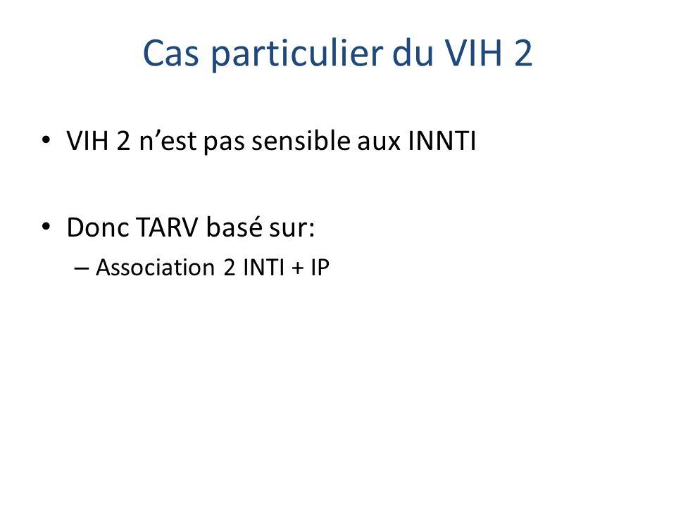 Cas particulier du VIH 2 VIH 2 nest pas sensible aux INNTI Donc TARV basé sur: – Association 2 INTI + IP