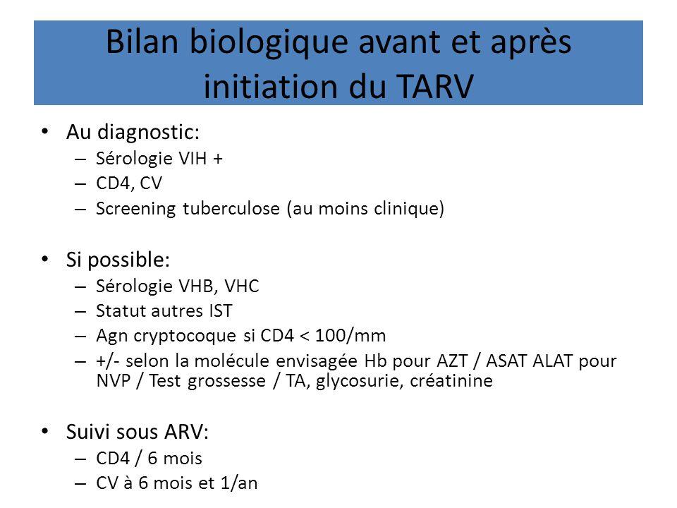 Bilan biologique avant et après initiation du TARV Au diagnostic: – Sérologie VIH + – CD4, CV – Screening tuberculose (au moins clinique) Si possible: