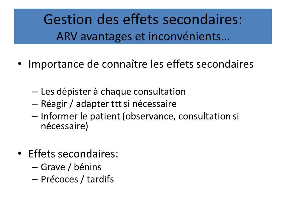 Gestion des effets secondaires: ARV avantages et inconvénients… Importance de connaître les effets secondaires – Les dépister à chaque consultation –