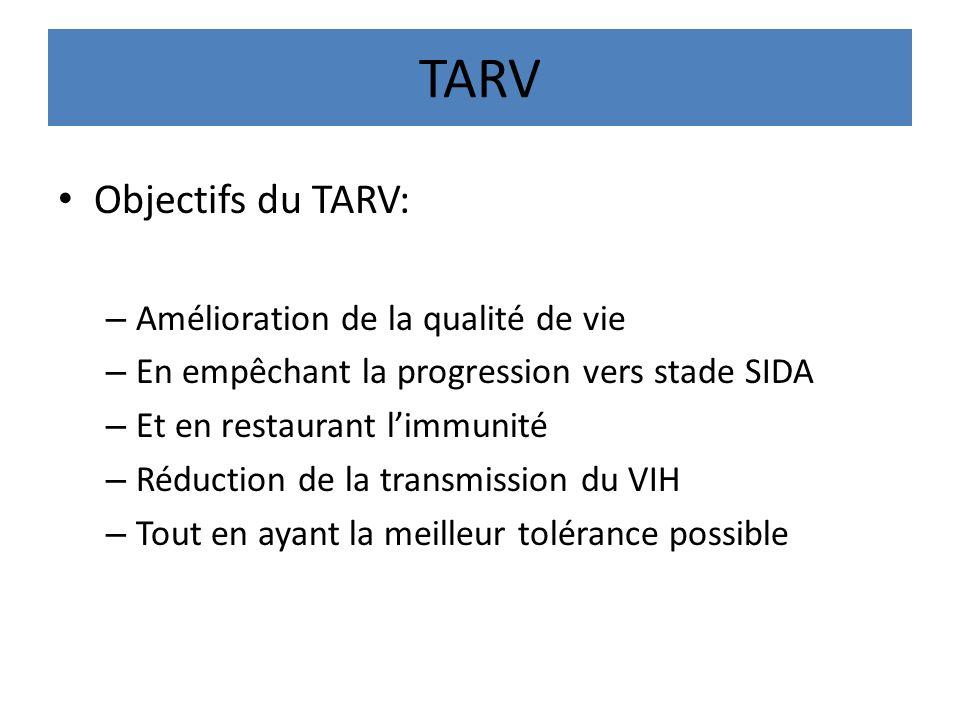 TARV Objectifs du TARV: – Amélioration de la qualité de vie – En empêchant la progression vers stade SIDA – Et en restaurant limmunité – Réduction de