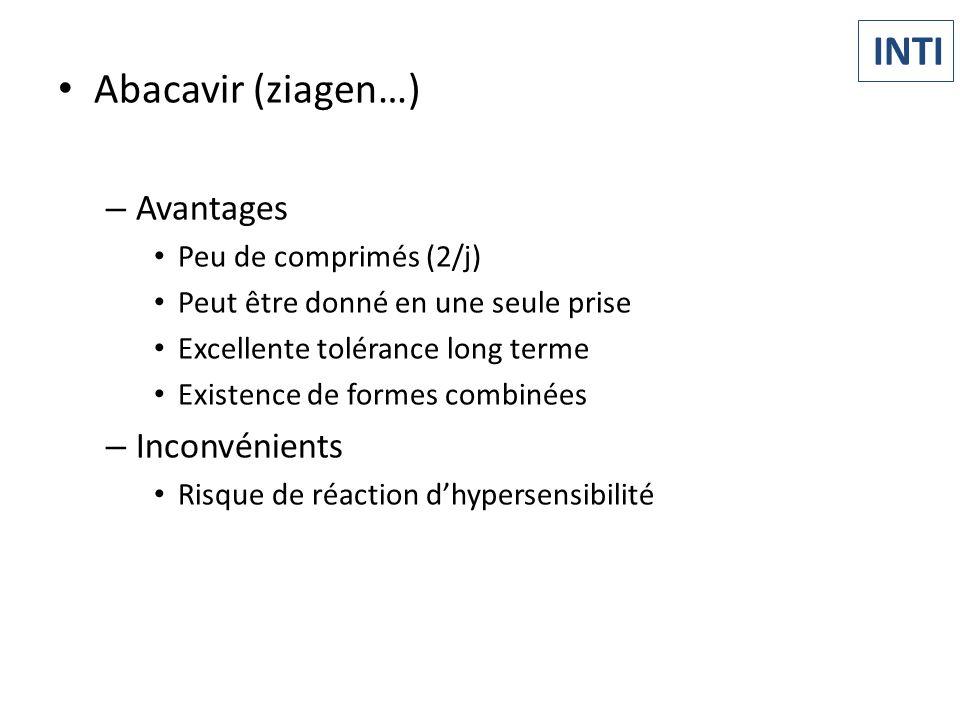 Abacavir (ziagen…) – Avantages Peu de comprimés (2/j) Peut être donné en une seule prise Excellente tolérance long terme Existence de formes combinées