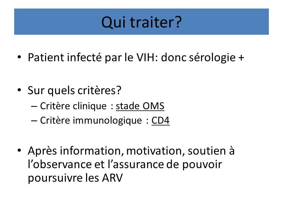 Qui traiter? Patient infecté par le VIH: donc sérologie + Sur quels critères? – Critère clinique : stade OMS – Critère immunologique : CD4 Après infor