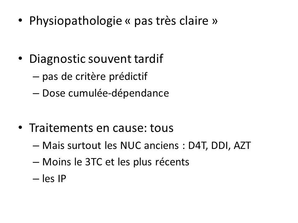 Physiopathologie « pas très claire » Diagnostic souvent tardif – pas de critère prédictif – Dose cumulée-dépendance Traitements en cause: tous – Mais