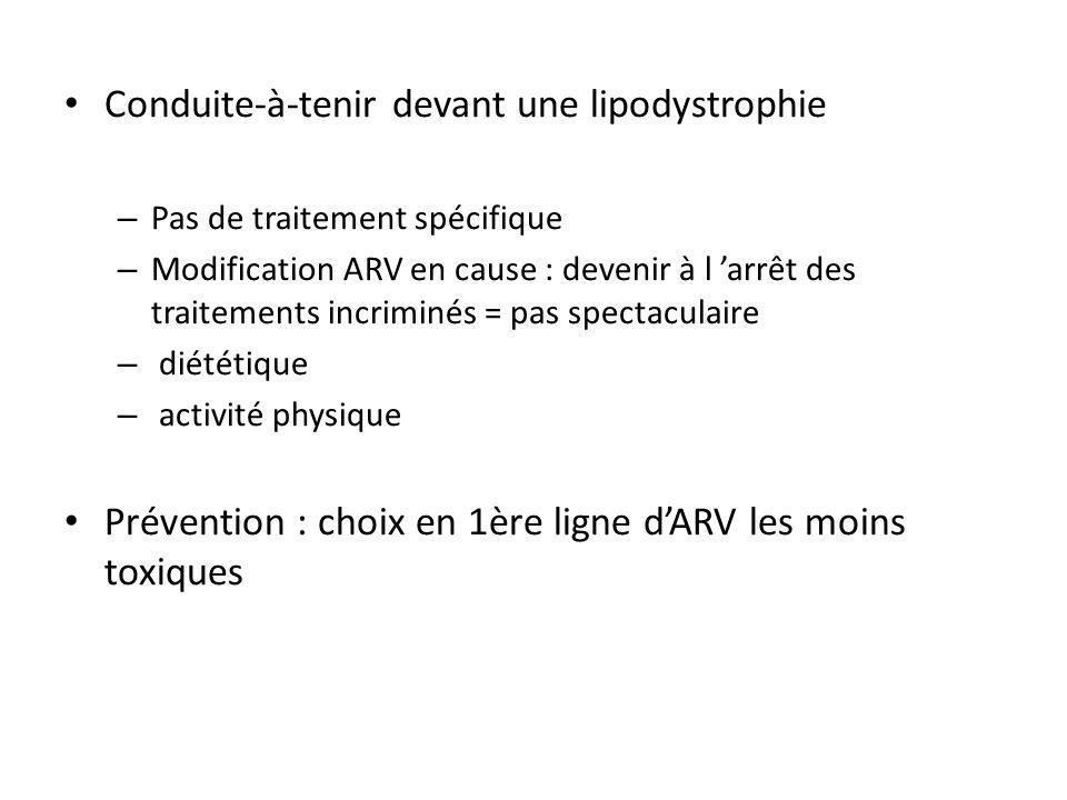 Conduite-à-tenir devant une lipodystrophie – Pas de traitement spécifique – Modification ARV en cause : devenir à l arrêt des traitements incriminés =