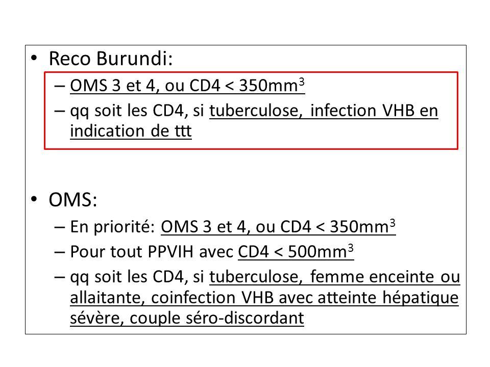 Reco Burundi: – OMS 3 et 4, ou CD4 < 350mm 3 – qq soit les CD4, si tuberculose, infection VHB en indication de ttt OMS: – En priorité: OMS 3 et 4, ou