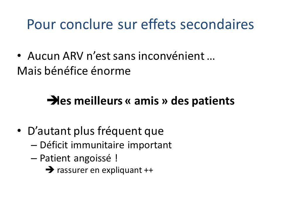 Pour conclure sur effets secondaires Aucun ARV nest sans inconvénient … Mais bénéfice énorme les meilleurs « amis » des patients Dautant plus fréquent