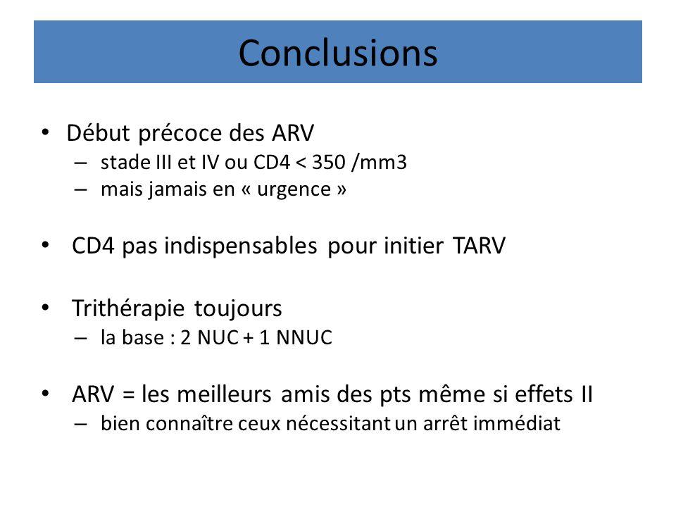 Conclusions Début précoce des ARV – stade III et IV ou CD4 < 350 /mm3 – mais jamais en « urgence » CD4 pas indispensables pour initier TARV Trithérapi