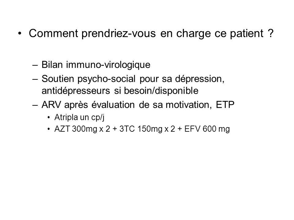 Comment prendriez-vous en charge ce patient ? –Bilan immuno-virologique –Soutien psycho-social pour sa dépression, antidépresseurs si besoin/disponibl