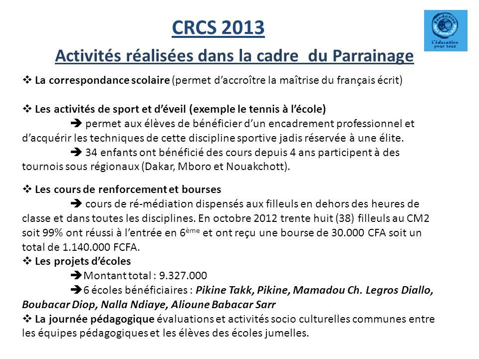 CRCS 2013 Activités réalisées dans la cadre du Parrainage La correspondance scolaire (permet daccroître la maîtrise du français écrit) Les activités d