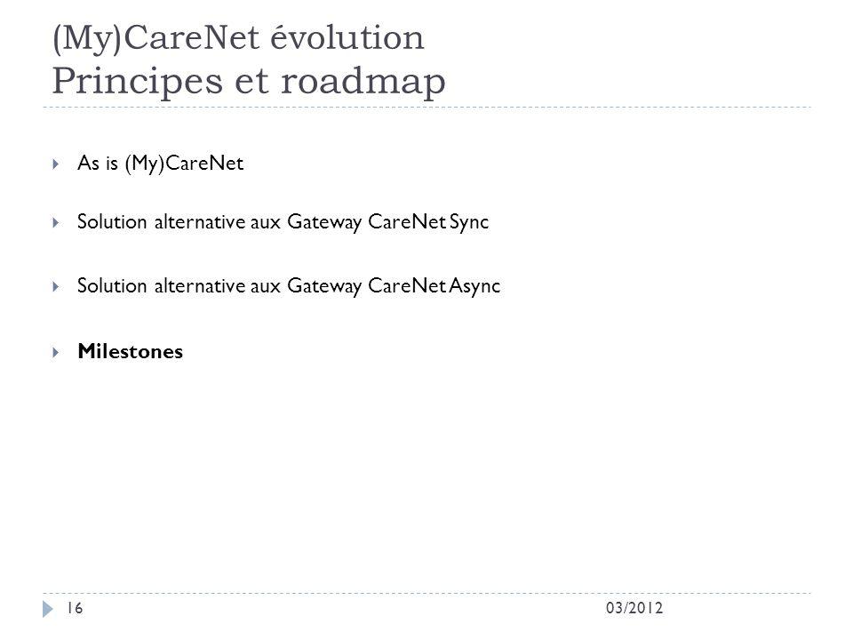 (My)CareNet évolution Principes et roadmap 03/201216 As is (My)CareNet Solution alternative aux Gateway CareNet Sync Solution alternative aux Gateway CareNet Async Milestones