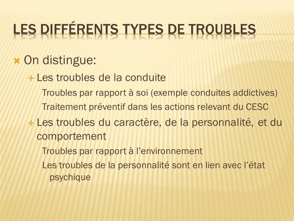 On distingue: Les troubles de la conduite Troubles par rapport à soi (exemple conduites addictives) Traitement préventif dans les actions relevant du