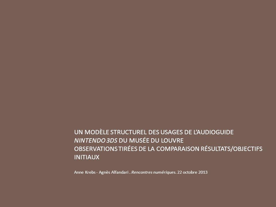 UN MODÈLE STRUCTUREL DES USAGES DE LAUDIOGUIDE NINTENDO 3DS DU MUSÉE DU LOUVRE OBSERVATIONS TIRÉES DE LA COMPARAISON RÉSULTATS/OBJECTIFS INITIAUX Anne Krebs - Agnès Alfandari.