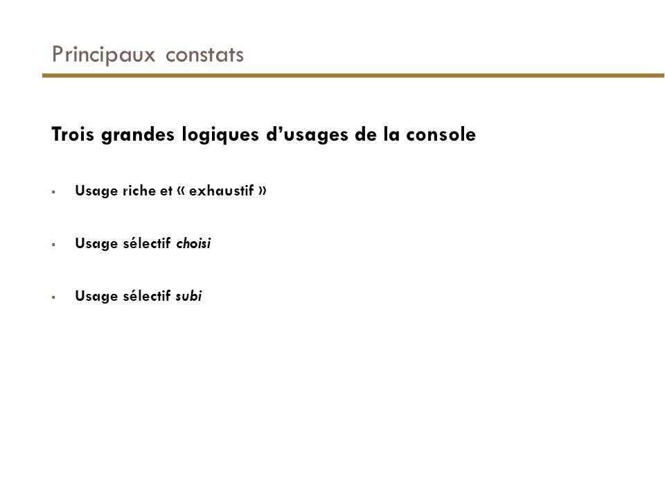 Principaux constats Trois grandes logiques dusages de la console Usage riche et « exhaustif » Usage sélectif choisi Usage sélectif subi