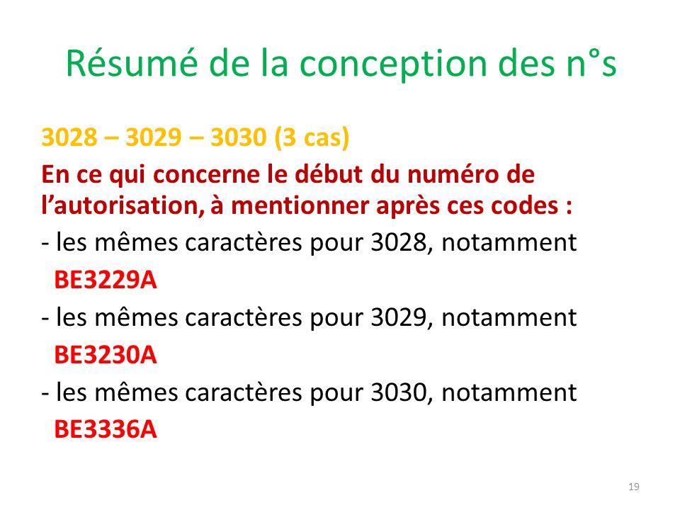 Résumé de la conception des n°s 3028 – 3029 – 3030 (3 cas) En ce qui concerne le début du numéro de lautorisation, à mentionner après ces codes : - le