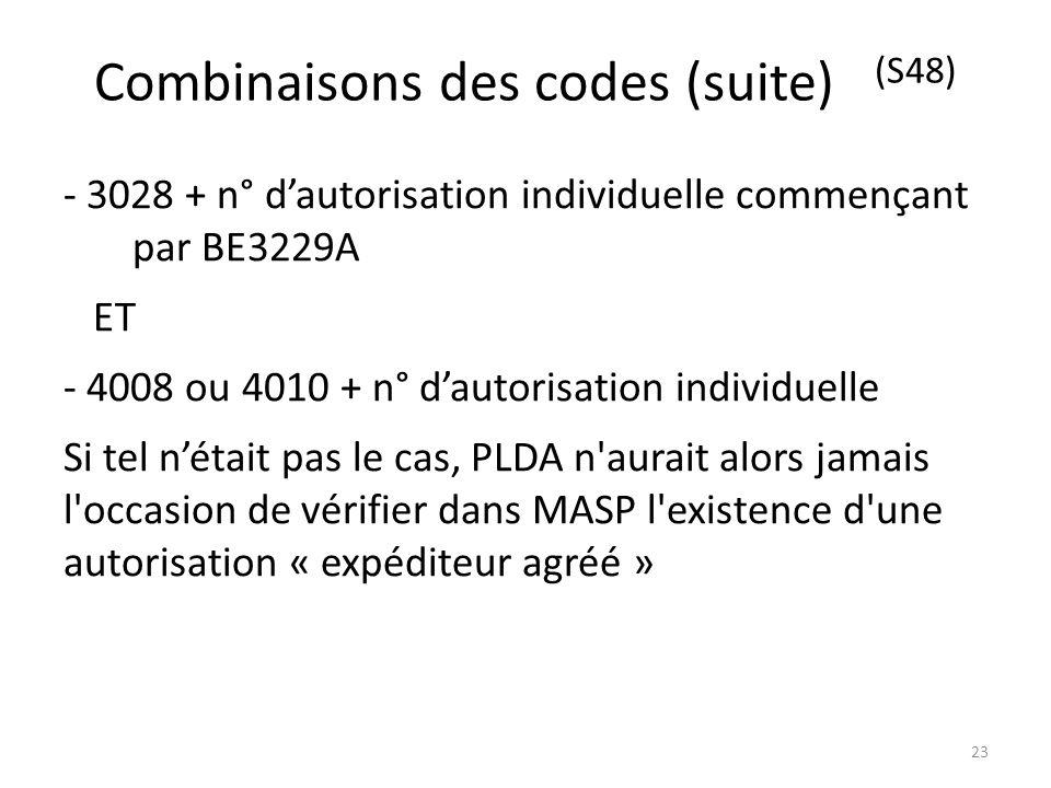 Combinaisons des codes (suite) (S48) - 3028 + n° dautorisation individuelle commençant par BE3229A ET - 4008 ou 4010 + n° dautorisation individuelle S