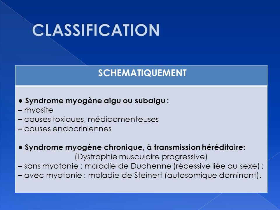 SCHEMATIQUEMENT Syndrome myogène aigu ou subaigu : – myosite – causes toxiques, médicamenteuses – causes endocriniennes Syndrome myogène chronique, à