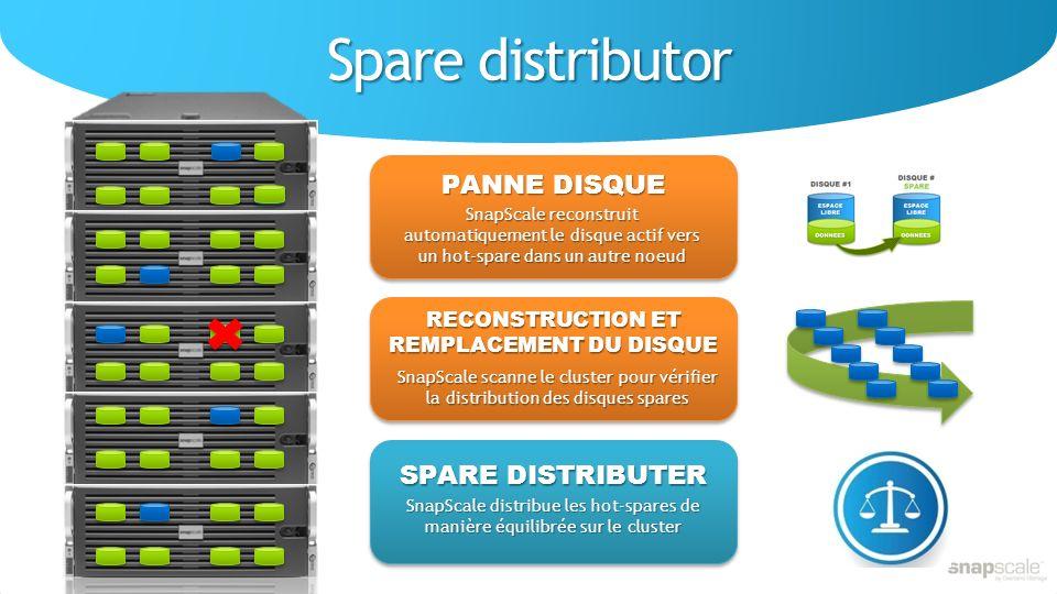 Spare distributor RECONSTRUCTION ET REMPLACEMENT DU DISQUE SnapScale scanne le cluster pour vérifier la distribution des disques spares SPAREDISTRIBUTER SPARE DISTRIBUTER SnapScale distribue les hot-spares de manière équilibrée sur le cluster PANNE DISQUE SnapScale reconstruit automatiquement le disque actif vers un hot-spare dans un autre noeud