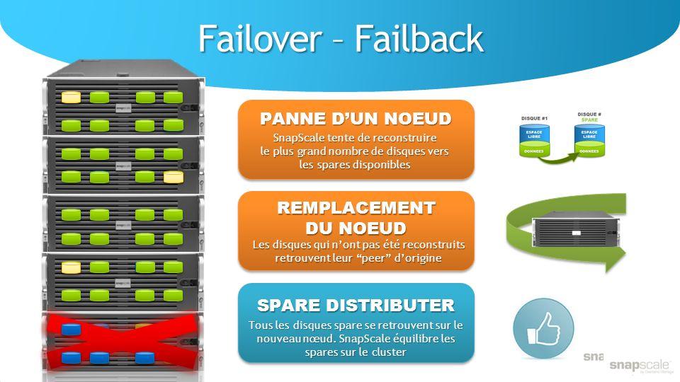 Failover – Failback SPAREDISTRIBUTER SPARE DISTRIBUTER Tous les disques spare se retrouvent sur le nouveau nœud.
