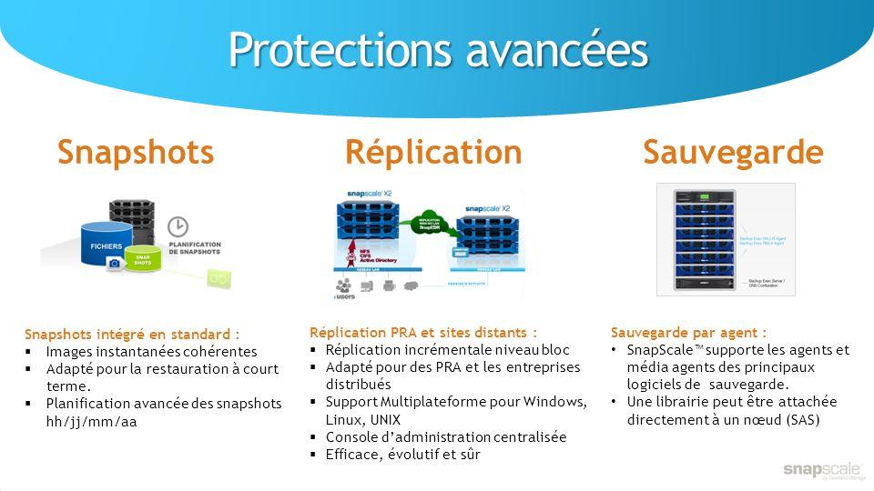 Réplication Réplication PRA et sites distants : Réplication incrémentale niveau bloc Adapté pour des PRA et les entreprises distribués Support Multiplateforme pour Windows, Linux, UNIX Console dadministration centralisée Efficace, évolutif et sûr SnapshotsSauvegarde Protections avancées Sauvegarde par agent : SnapScale supporte les agents et média agents des principaux logiciels de sauvegarde.