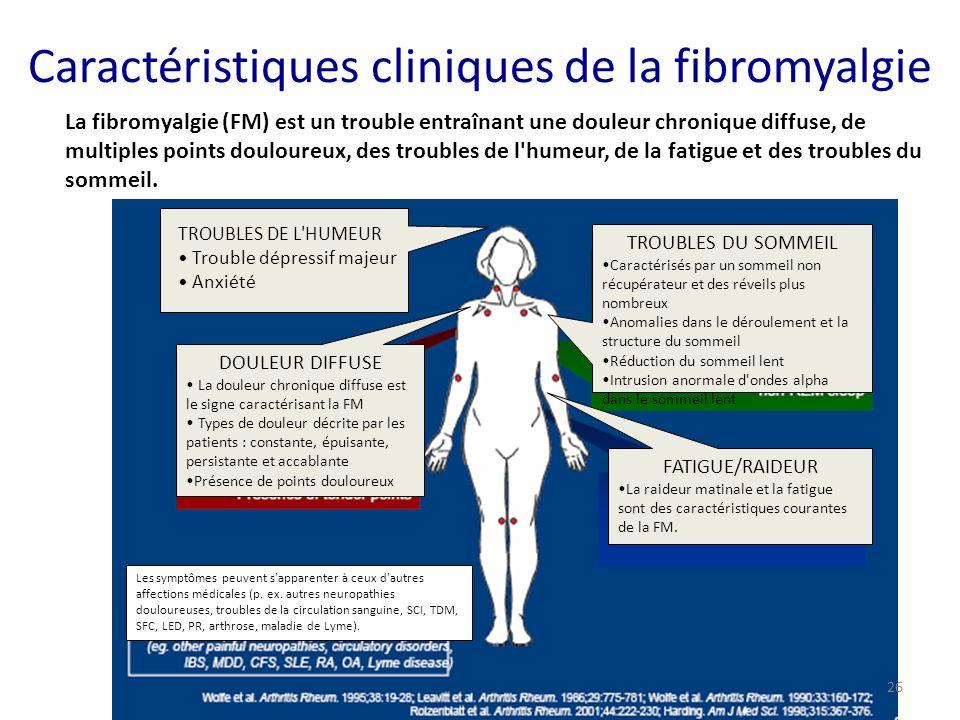 Caractéristiques cliniques de la fibromyalgie La fibromyalgie (FM) est un trouble entraînant une douleur chronique diffuse, de multiples points douloureux, des troubles de l humeur, de la fatigue et des troubles du sommeil.