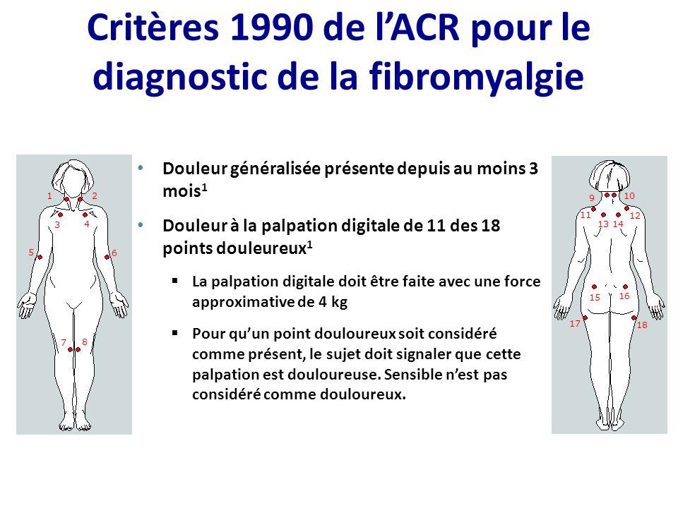 Critères 1990 de lACR pour le diagnostic de la fibromyalgie Douleur généralisée présente depuis au moins 3 mois 1 Douleur à la palpation digitale de 11 des 18 points douleureux 1 La palpation digitale doit être faite avec une force approximative de 4 kg Pour quun point douloureux soit considéré comme présent, le sujet doit signaler que cette palpation est douloureuse.