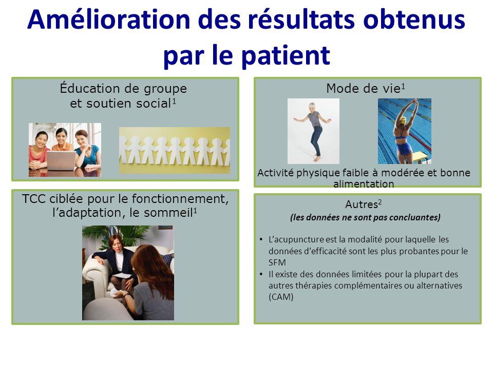 Amélioration des résultats obtenus par le patient 1.