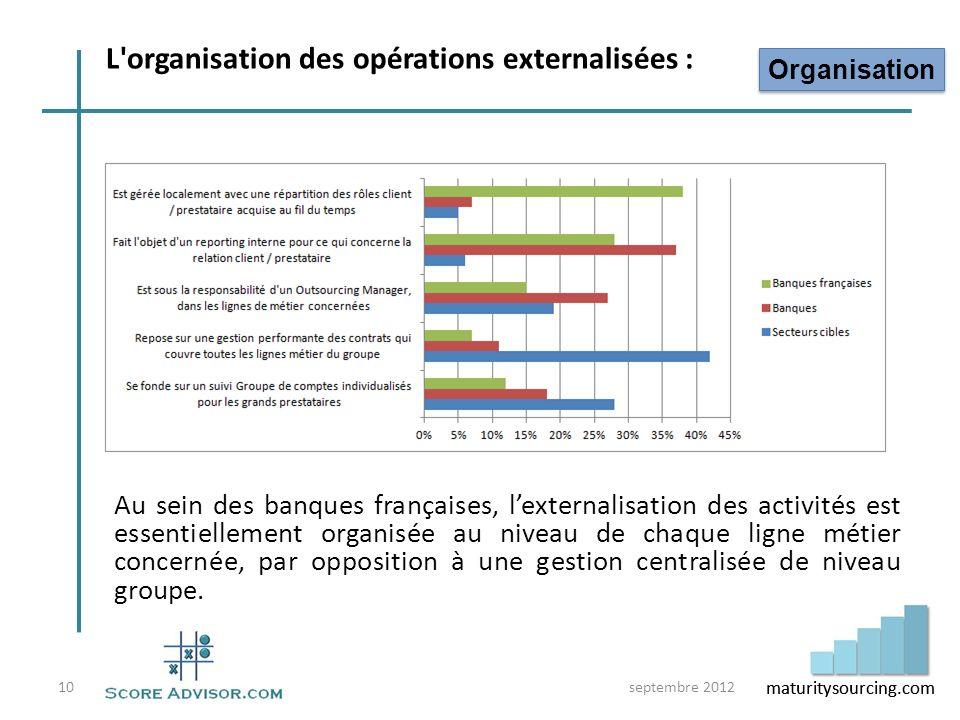 maturitysourcing.com Au sein des banques françaises, lexternalisation des activités est essentiellement organisée au niveau de chaque ligne métier con