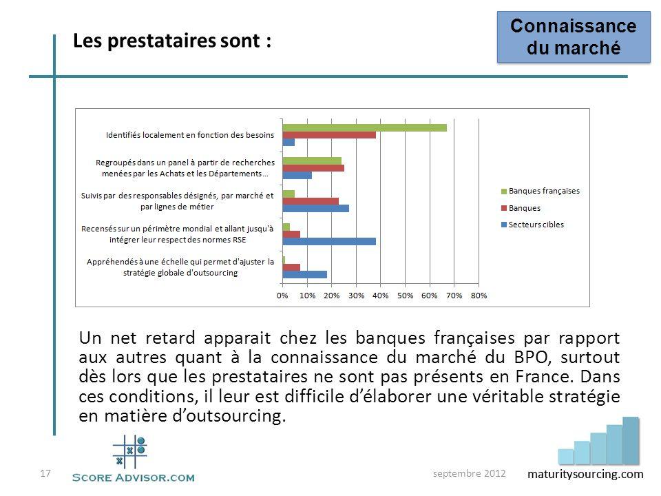 maturitysourcing.com Un net retard apparait chez les banques françaises par rapport aux autres quant à la connaissance du marché du BPO, surtout dès l