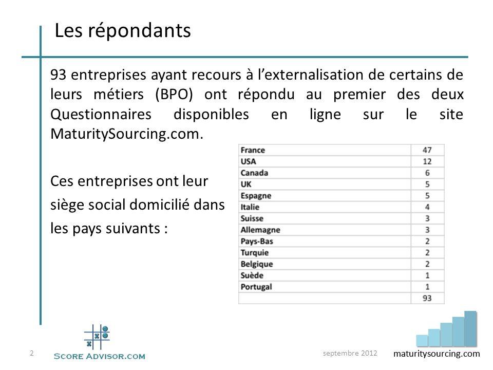 maturitysourcing.com Pour les banques françaises, lexternalisation ne fournit pas encore loccasion dintégrer des compétences extérieures nouvelles.