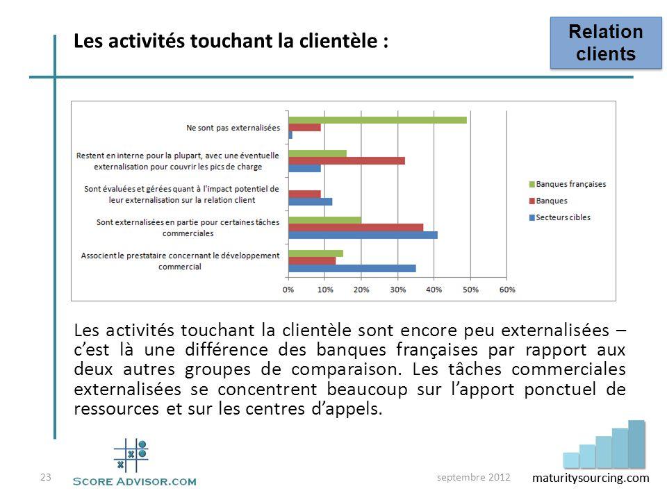 maturitysourcing.com Les activités touchant la clientèle sont encore peu externalisées – cest là une différence des banques françaises par rapport aux