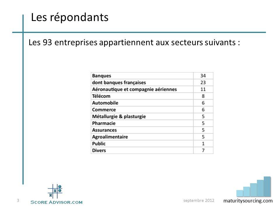 maturitysourcing.com Les répondants Les 93 entreprises appartiennent aux secteurs suivants : septembre 20123