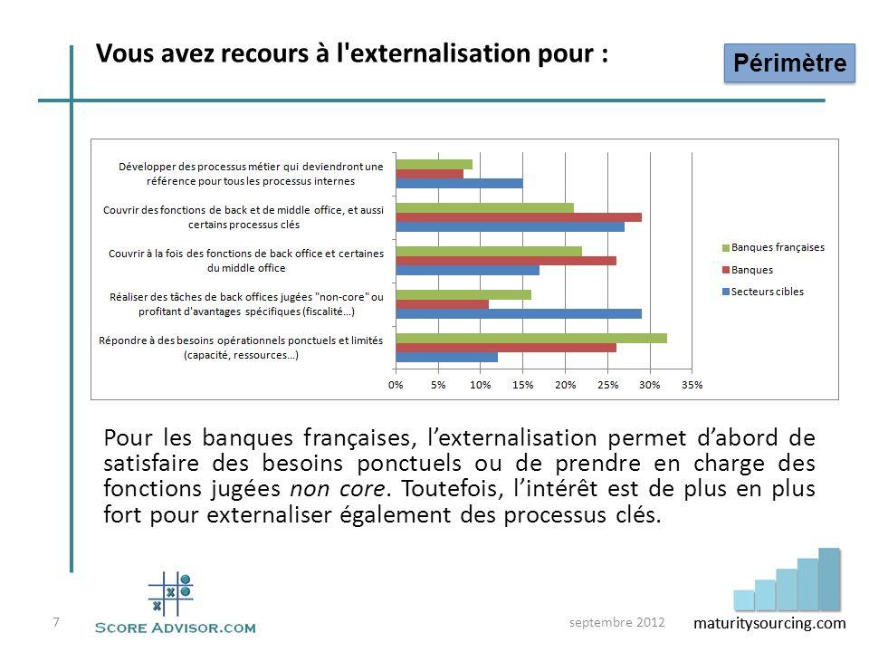 maturitysourcing.com Les banques françaises accusent un certain retard par rapport aux deux autres groupes quant au suivi de leurs activités externalisées, lequel reste essentiellement laffaire des départements délégataires concernés.
