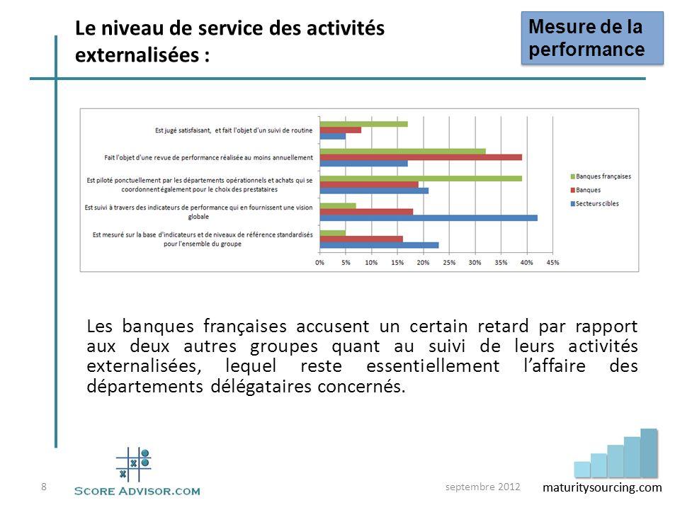 maturitysourcing.com Les banques françaises accusent un certain retard par rapport aux deux autres groupes quant au suivi de leurs activités externali