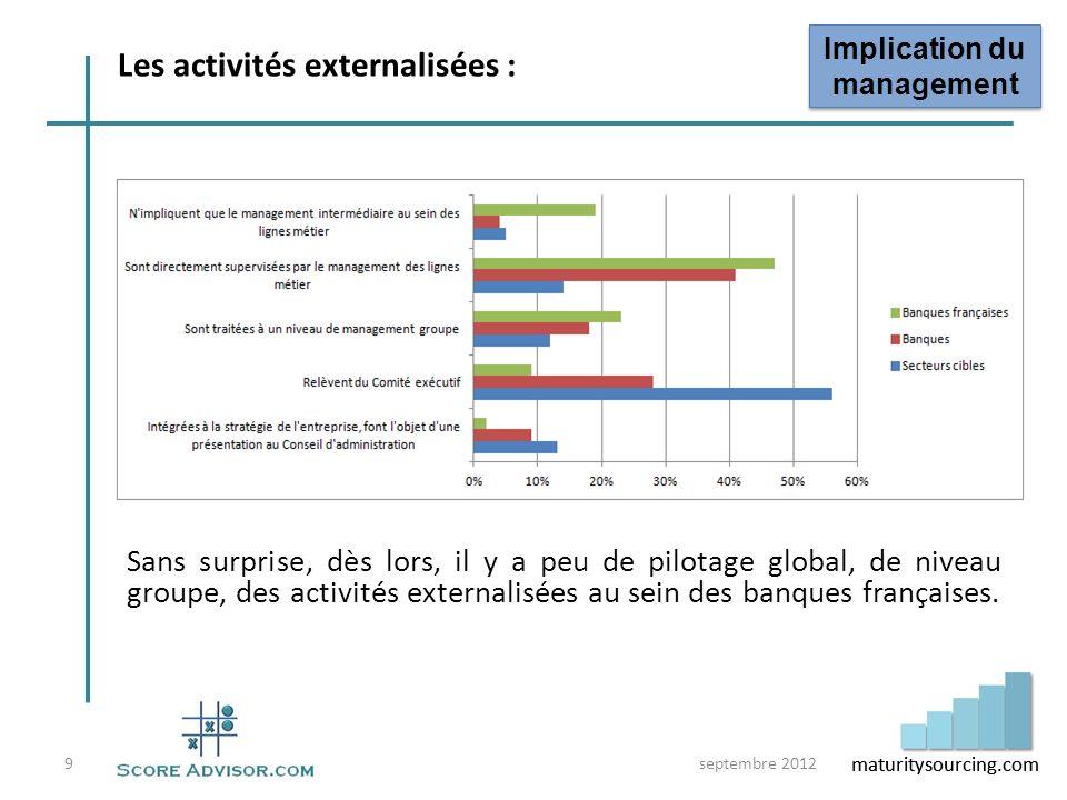 maturitysourcing.com Au sein des banques françaises, lexternalisation des activités est essentiellement organisée au niveau de chaque ligne métier concernée, par opposition à une gestion centralisée de niveau groupe.